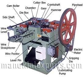 MANEK - high speed automatic Wire Nail Making Machines - Nail ...